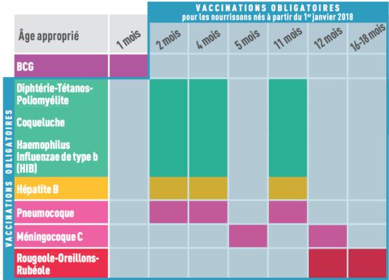 calendrier-vaccination-obligatoire-bebe-2018